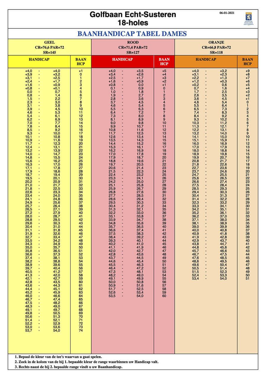Echt-Susteren-WHS-tabel-Dames-18