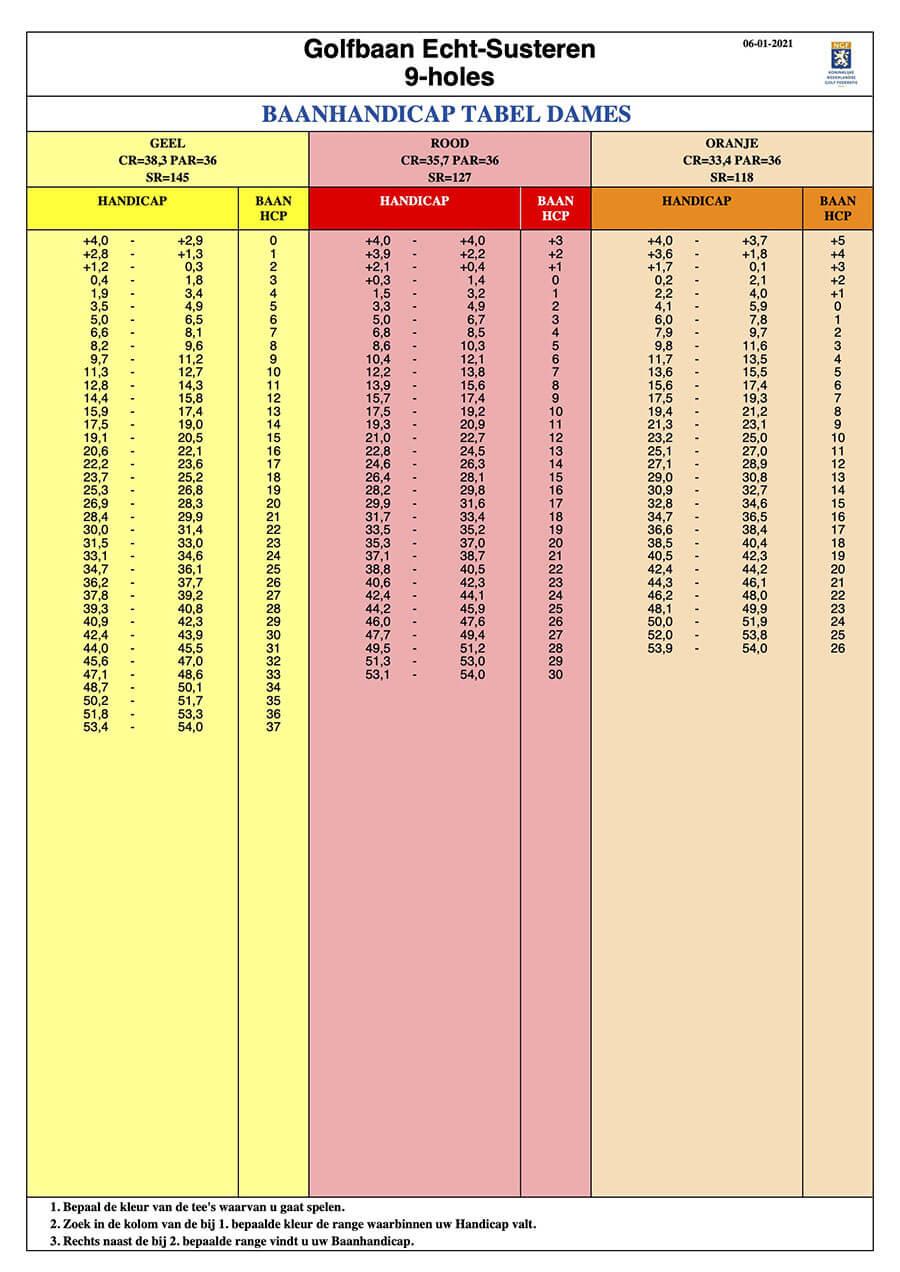 Echt-Susteren-WHS-tabel-Dames-9
