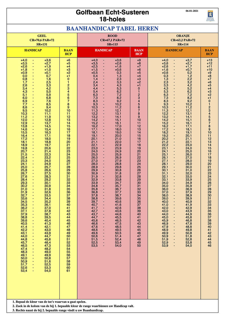 Echt-Susteren-WHS-tabel-Heren-18