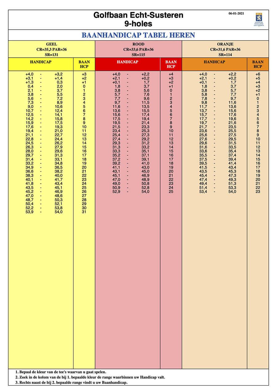 Echt-Susteren-WHS-tabel-Heren-9